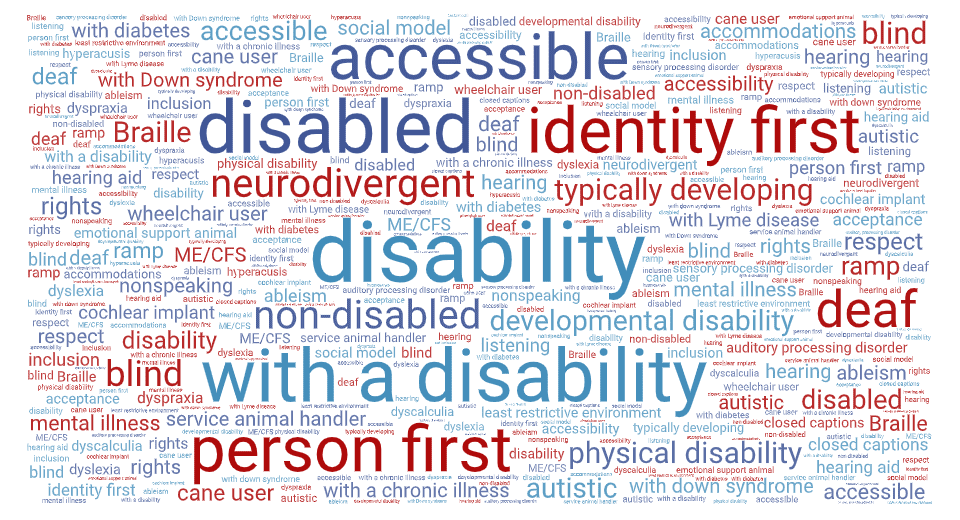 Word cloud with disability-related words